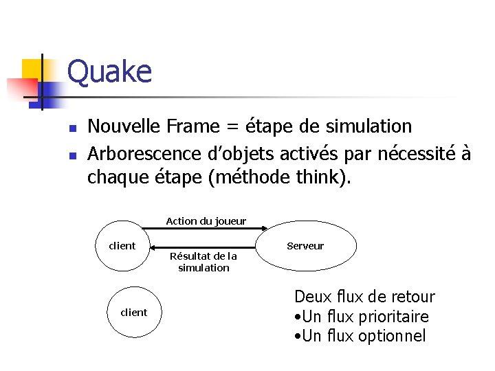 Quake n n Nouvelle Frame = étape de simulation Arborescence d'objets activés par nécessité