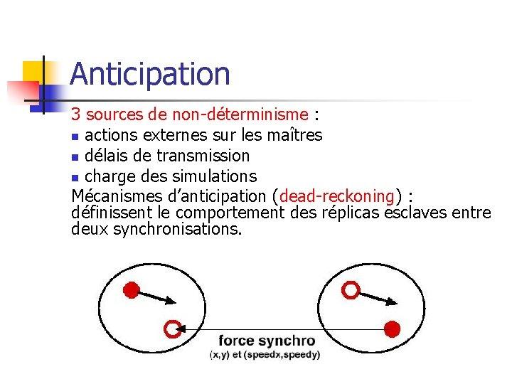 Anticipation 3 sources de non-déterminisme : n actions externes sur les maîtres n délais