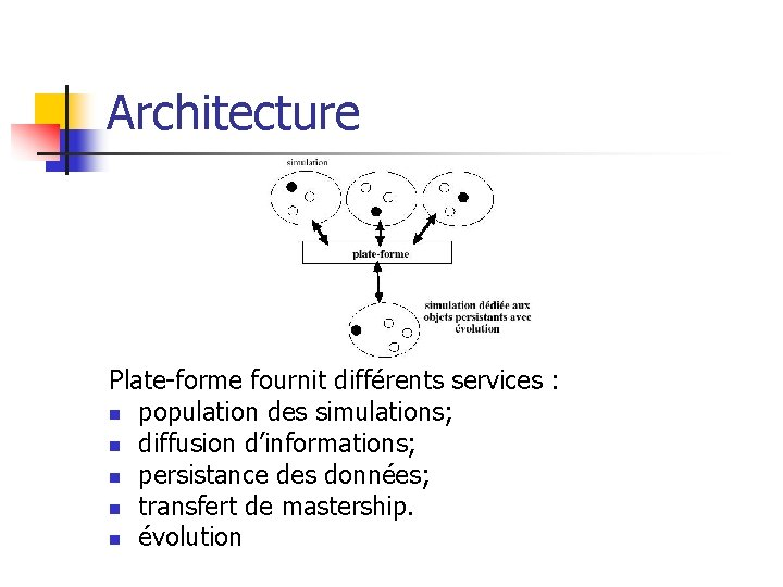 Architecture Plate-forme fournit différents services : n population des simulations; n diffusion d'informations; n