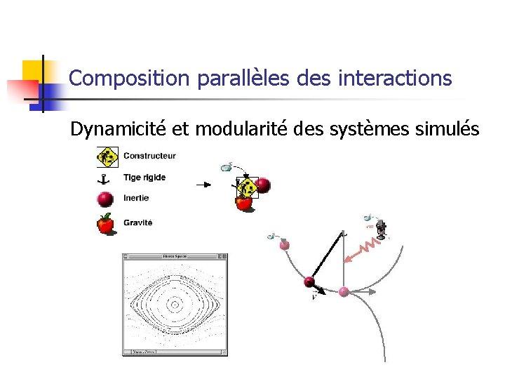 Composition parallèles des interactions Dynamicité et modularité des systèmes simulés