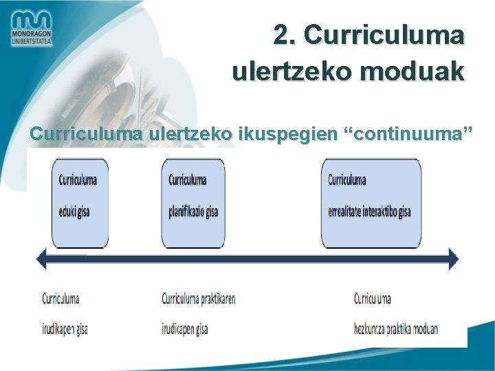 """2. Curriculuma ulertzeko moduak Curriculuma ulertzeko ikuspegien """"continuuma"""""""
