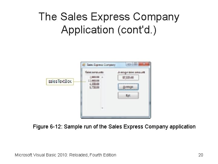 The Sales Express Company Application (cont'd. ) Figure 6 -12: Sample run of the