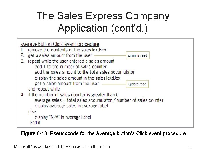 The Sales Express Company Application (cont'd. ) Figure 6 -13: Pseudocode for the Average