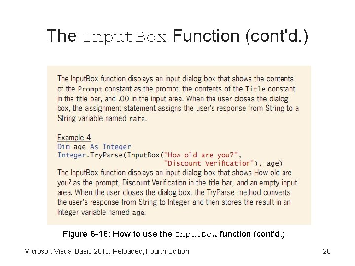 The Input. Box Function (cont'd. ) Figure 6 -16: How to use the Input.