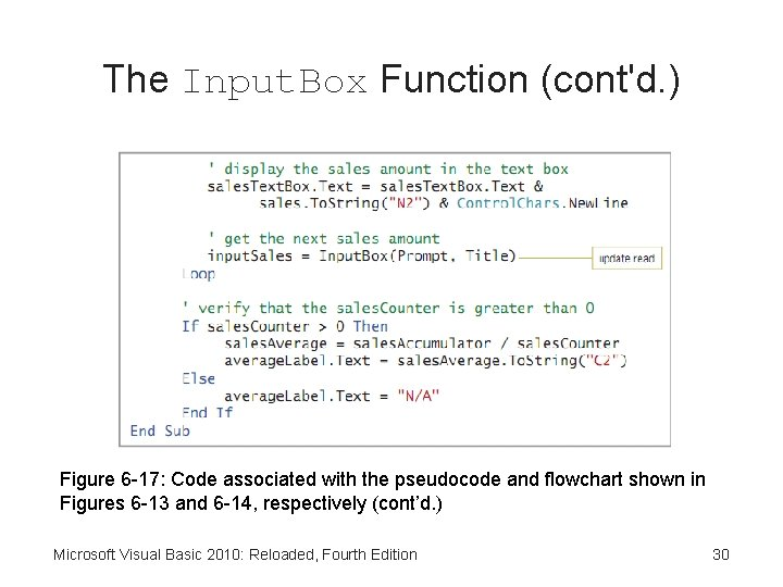 The Input. Box Function (cont'd. ) Figure 6 -17: Code associated with the pseudocode
