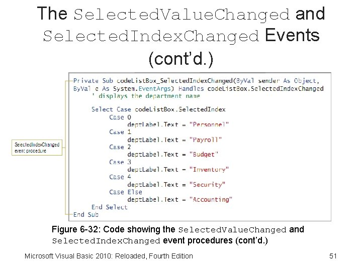 The Selected. Value. Changed and Selected. Index. Changed Events (cont'd. ) Figure 6 -32: