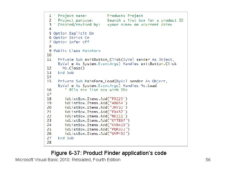 Figure 6 -37: Product Finder application's code Microsoft Visual Basic 2010: Reloaded, Fourth Edition