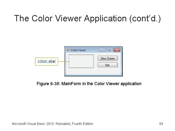 The Color Viewer Application (cont'd. ) Figure 6 -38: Main. Form in the Color