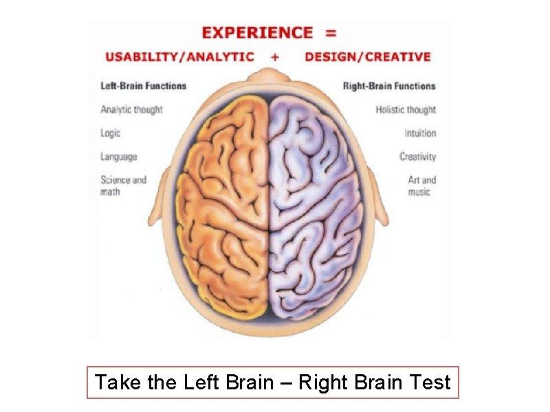Take the Left Brain – Right Brain Test