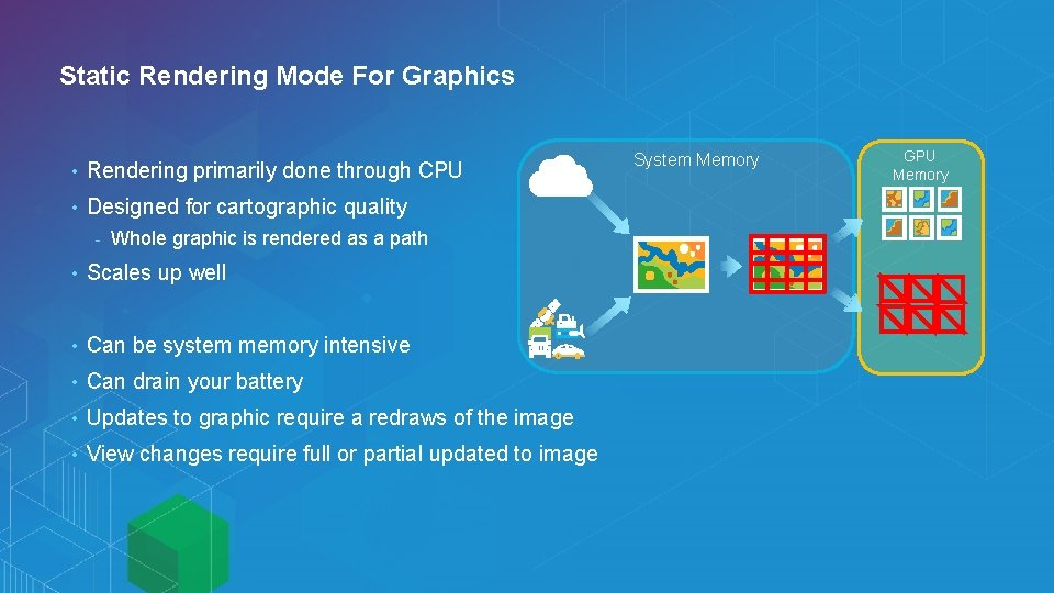 Static Rendering Mode For Graphics • Rendering primarily done through CPU • Designed for