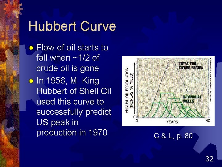 Hubbert Curve ® Flow of oil starts to fall when ~1/2 of crude oil