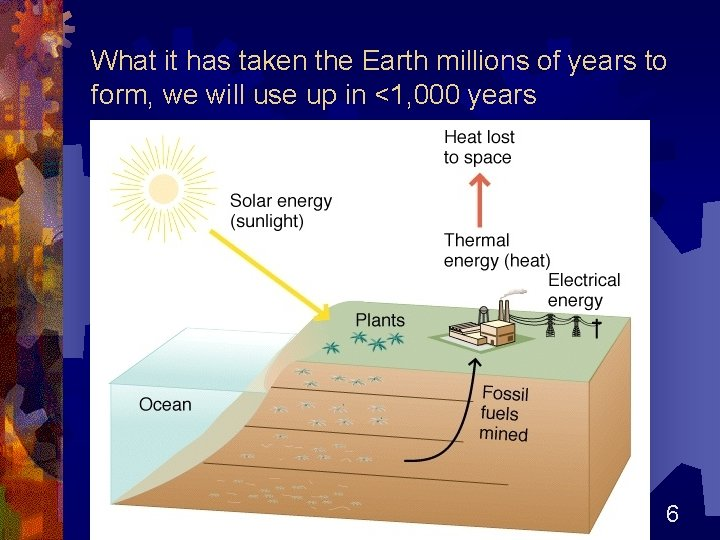 What it has taken the Earth millions of years to form, we will use