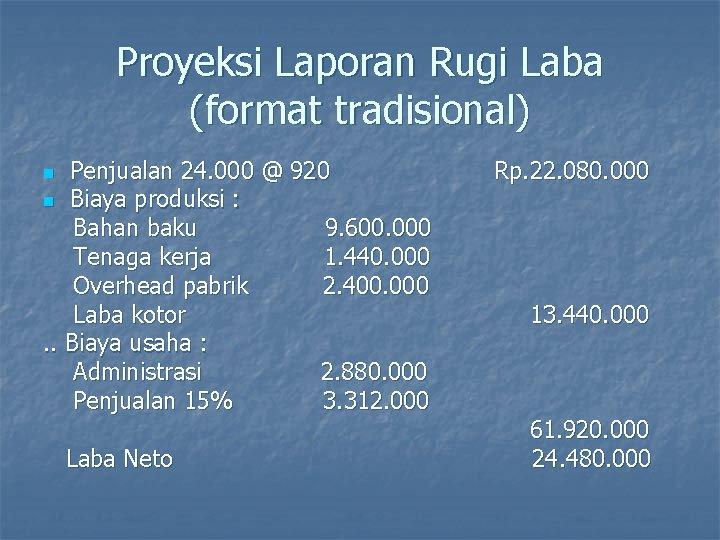 Proyeksi Laporan Rugi Laba (format tradisional) Penjualan 24. 000 @ 920 n Biaya produksi