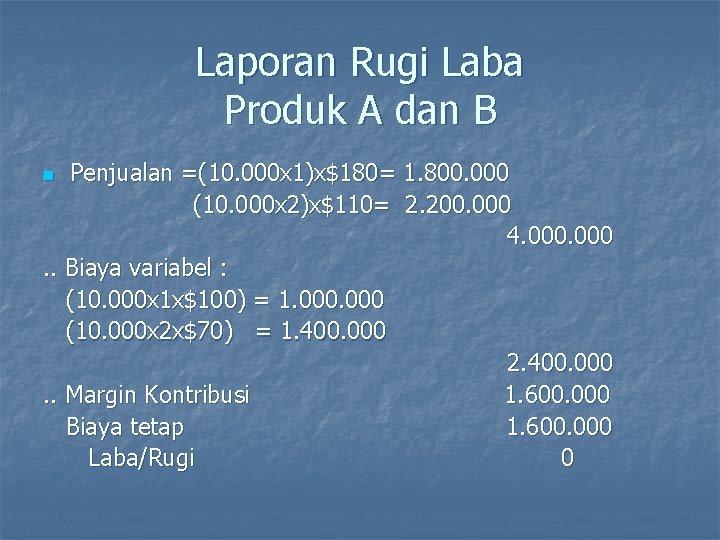 Laporan Rugi Laba Produk A dan B Penjualan =(10. 000 x 1)x$180= 1. 800.