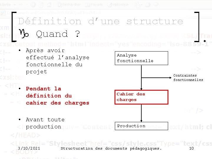 Définition d'une structure g Quand ? • Après avoir effectué l'analyse fonctionnelle du projet