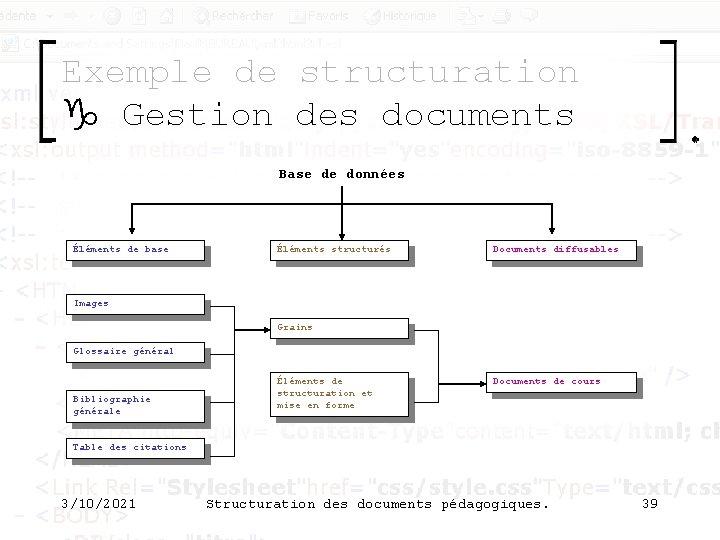 Exemple de structuration g Gestion des documents Base de données Éléments de base Éléments