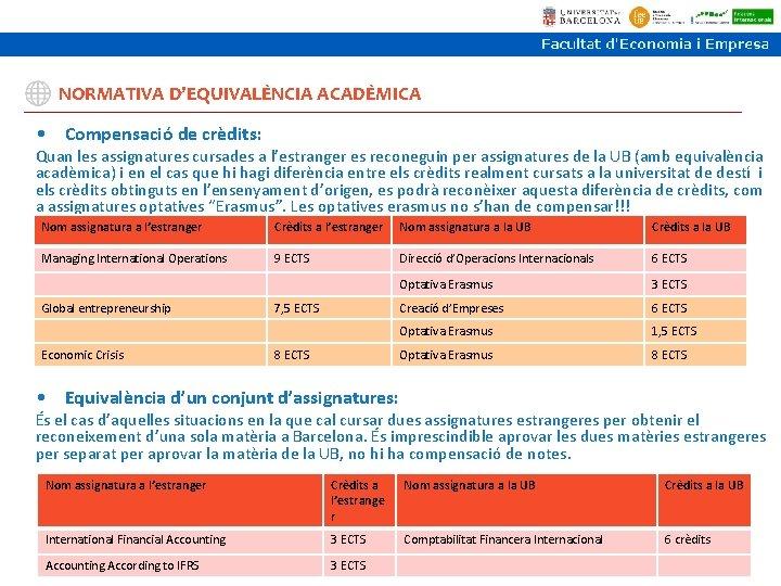 NORMATIVA D'EQUIVALÈNCIA ACADÈMICA • Compensació de crèdits: Quan les assignatures cursades a l'estranger es