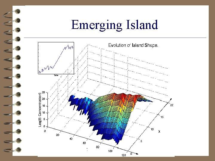 Emerging Island
