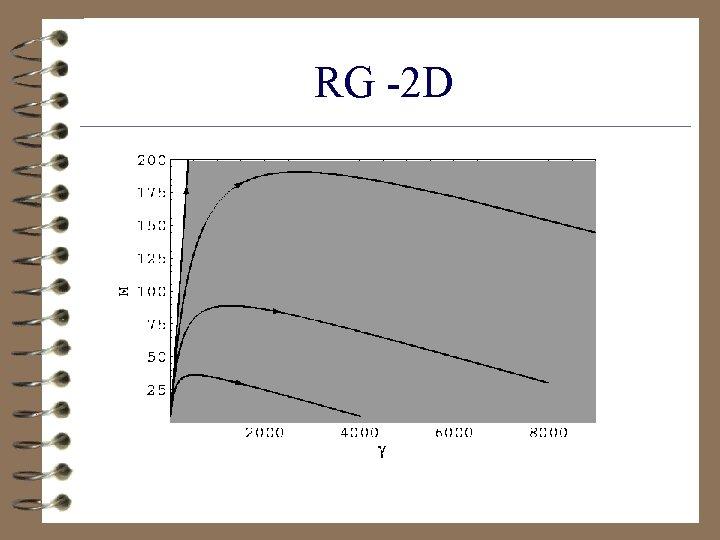 RG -2 D