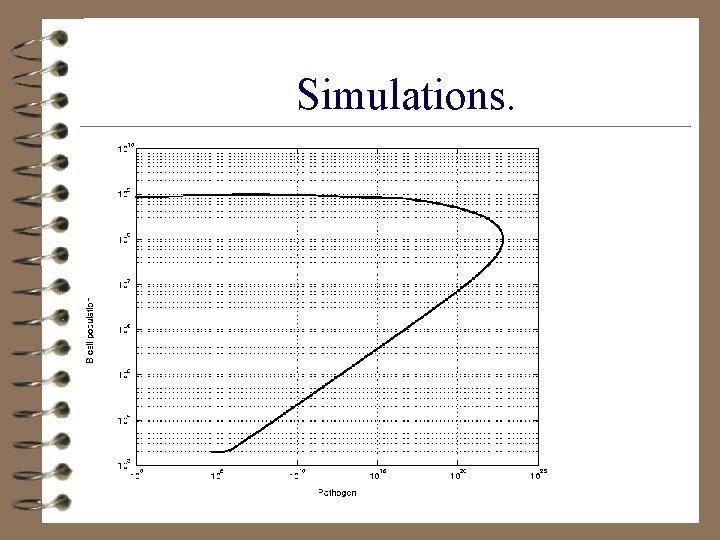Simulations.