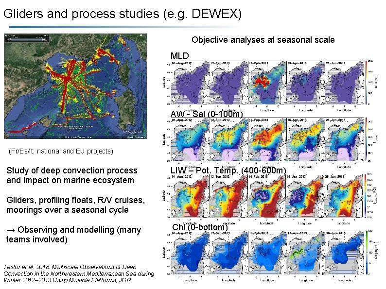 Gliders and process studies (e. g. DEWEX) Objective analyses at seasonal scale MLD AW