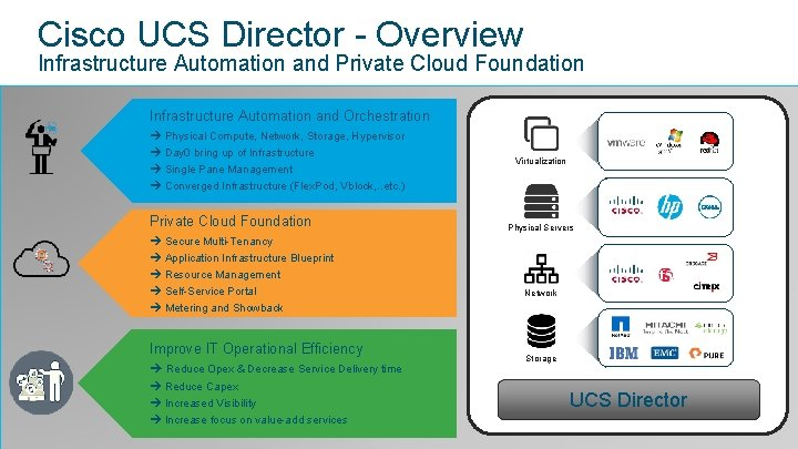 Cisco UCS Director - Overview Infrastructure Automation and Private Cloud Foundation Infrastructure Automation and