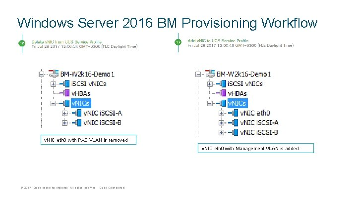Windows Server 2016 BM Provisioning Workflow v. NIC eth 0 with PXE VLAN is