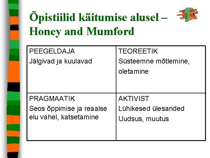 Õpistiilid käitumise alusel – Honey and Mumford PEEGELDAJA Jälgivad ja kuulavad TEOREETIK Süsteemne mõtlemine,