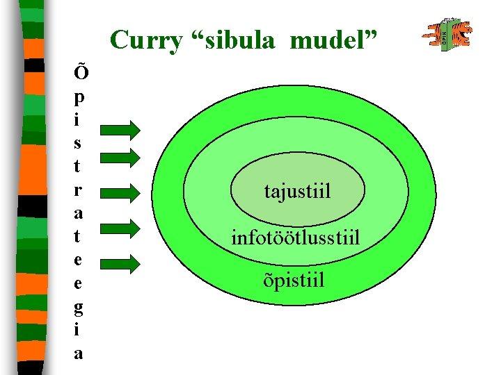 "Curry ""sibula mudel"" Õ p i s t r a t e e g"
