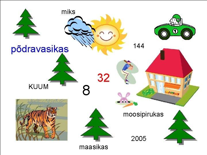 miks 144 põdravasikas KUUM 8 32 moosipirukas 2005 maasikas