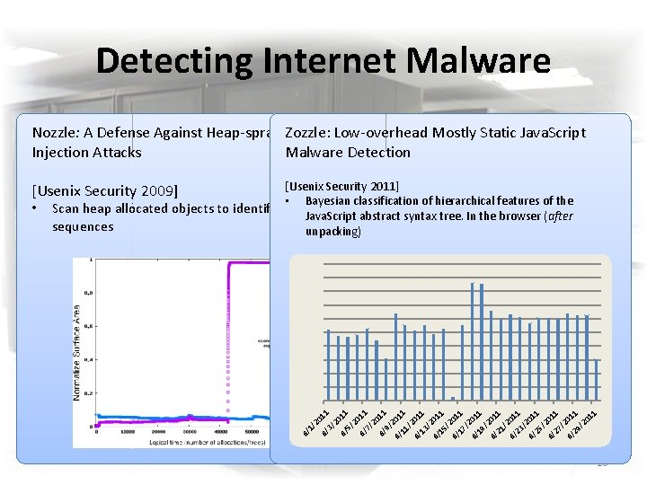 Detecting Internet Malware Nozzle: A Defense Against Heap-spraying Zozzle: Code. Low-overhead Mostly Static Java.