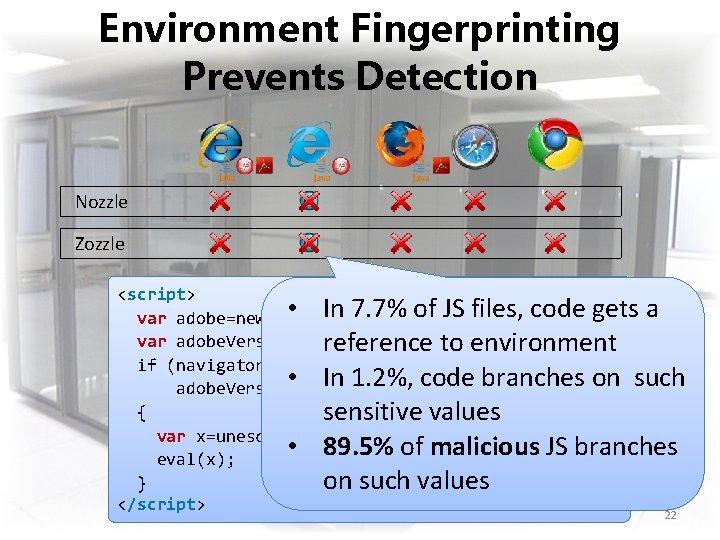 Environment Fingerprinting Prevents Detection Nozzle Zozzle <script> • In 7. 7% of JS files,