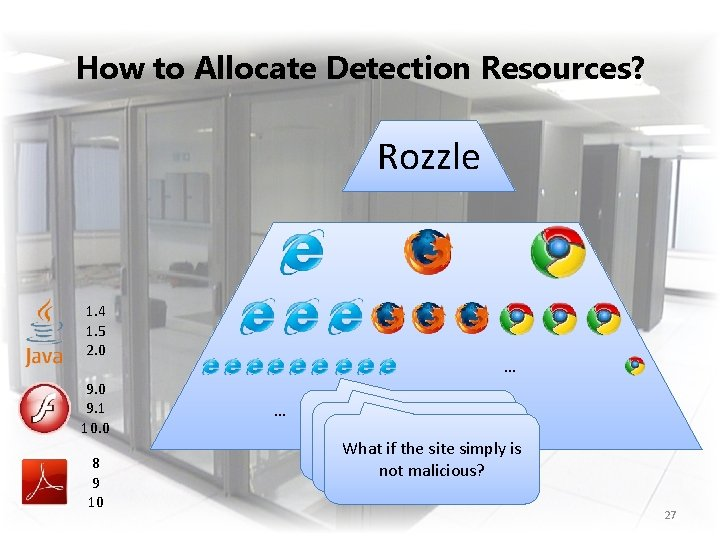 How to Allocate Detection Resources? Rozzle 1. 4 1. 5 2. 0 9. 1