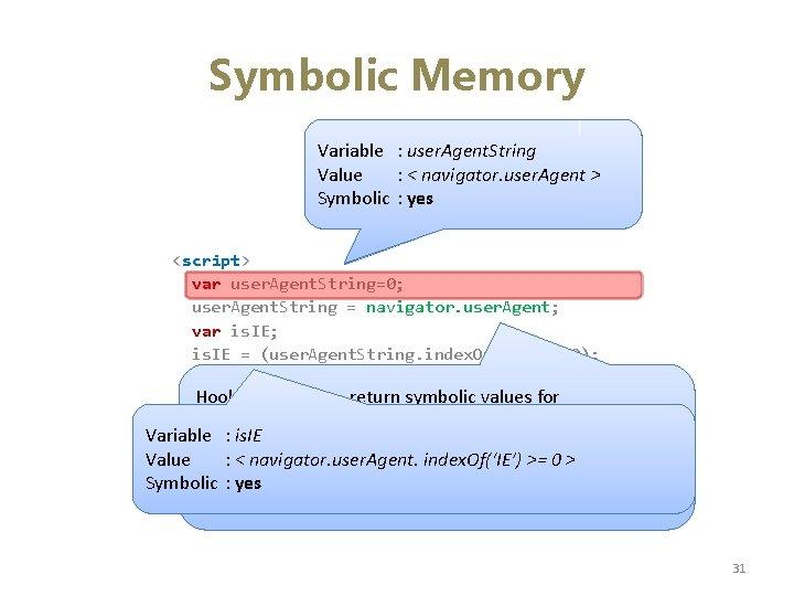 Symbolic Memory Variable : user. Agent. String Value : 0 < navigator. user. Agent