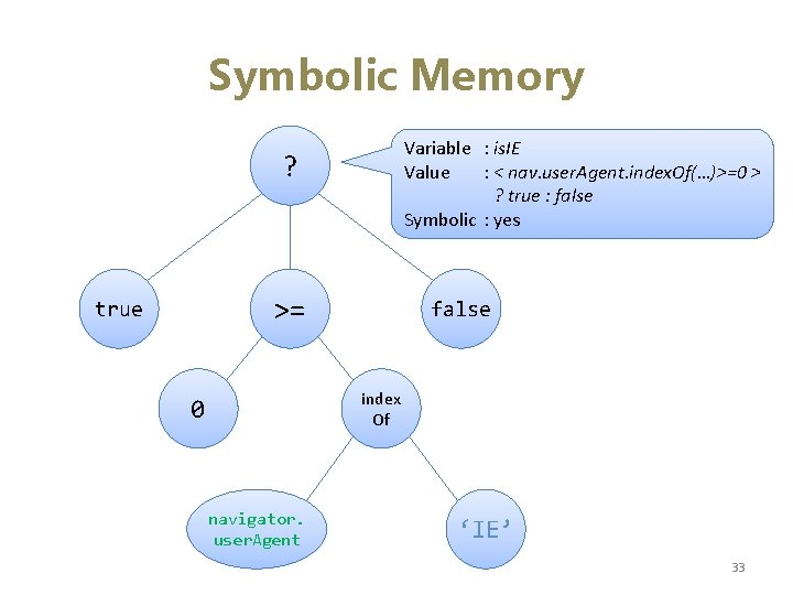 Symbolic Memory Variable : is. IE Value : < nav. user. Agent. index. Of(…)>=0