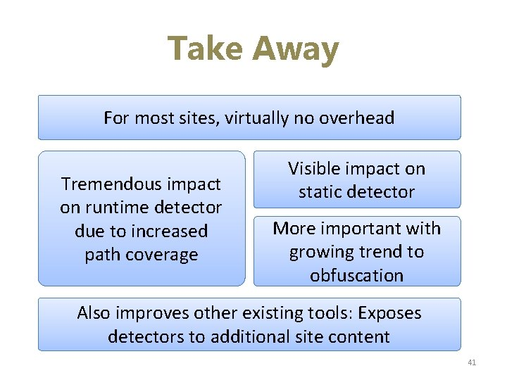 Take Away For most sites, virtually no overhead Tremendous impact on runtime detector due