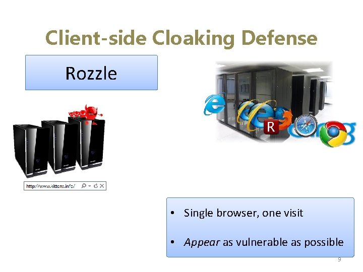 Client-side Cloaking Defense Traditional Rozzle • Single browser, one visit • Appear as vulnerable