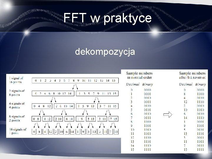 FFT w praktyce dekompozycja