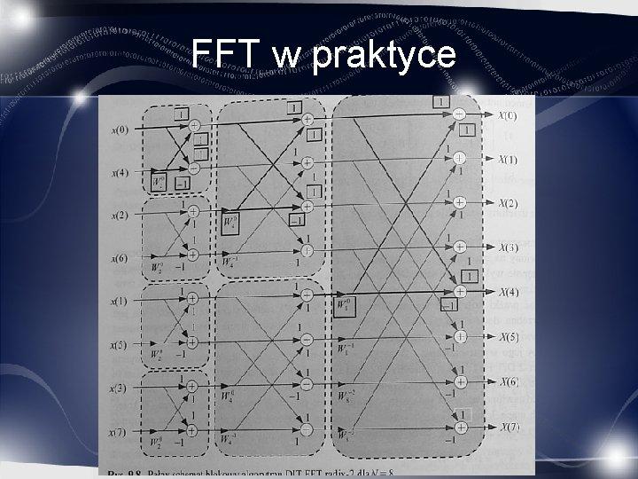 FFT w praktyce