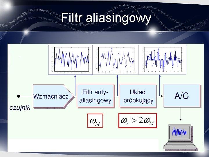Filtr aliasingowy