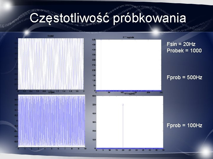 Częstotliwość próbkowania Fsin = 20 Hz Probek = 1000 Fprob = 500 Hz Fprob