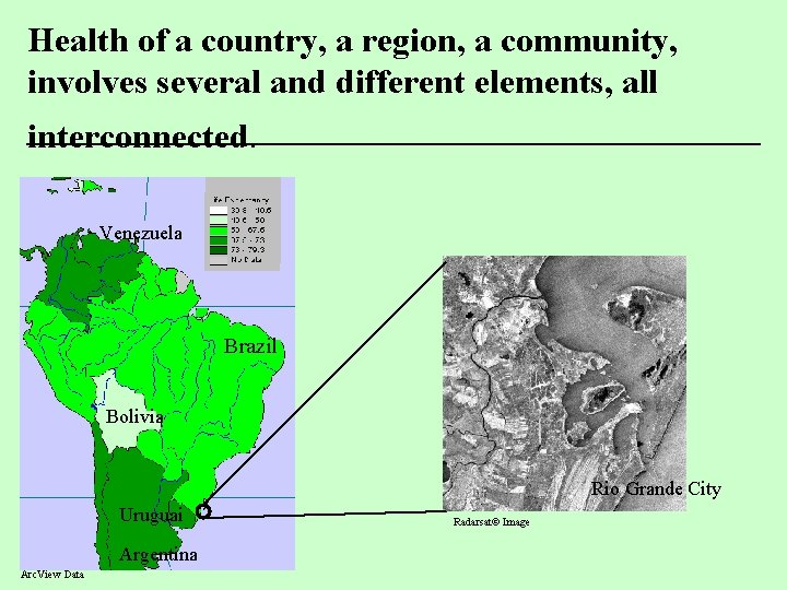 Health of a country, a region, a community, involves several and different elements, all