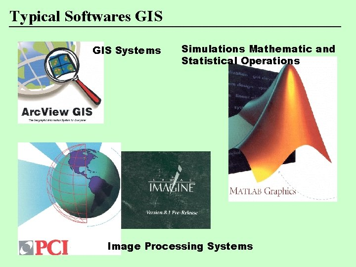 Typical Softwares GIS Systems Simulations Mathematic and Statistical Operations Image Processing Systems