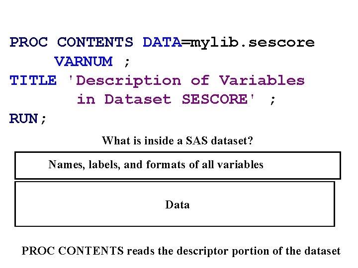PROC CONTENTS DATA=mylib. sescore VARNUM ; TITLE 'Description of Variables in Dataset SESCORE' ;