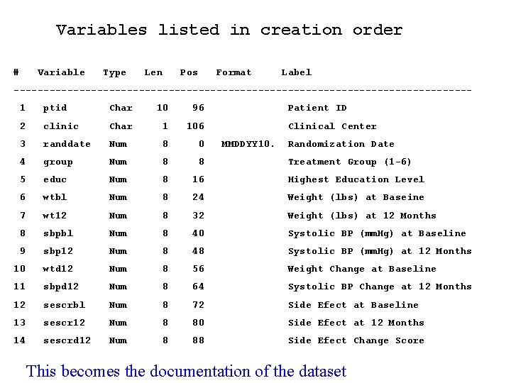 Variables listed in creation order # Variable Type Len Pos Format Label --------------------------------------1 ptid