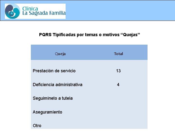 """PQRS Tipificadas por temas o motivos """"Quejas"""" Queja Total Prestaciòn de servicio 13 Deficiencia"""