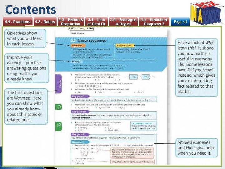 Contents 4. 1 - Fractions 4. 2 - Ratios 4. 3 – Ratios &