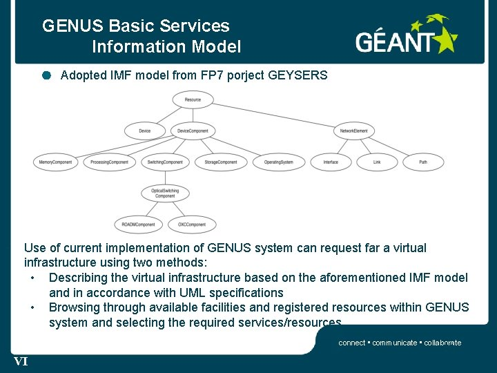 GENUS Basic Services Information Model Adopted IMF model from FP 7 porject GEYSERS •