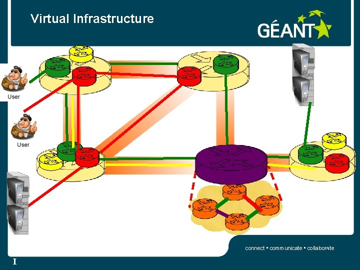 Virtual Infrastructure connect • communicate • collaborate 3 I